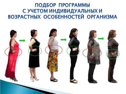 Фото Результаты после прохождения программы снижения веса