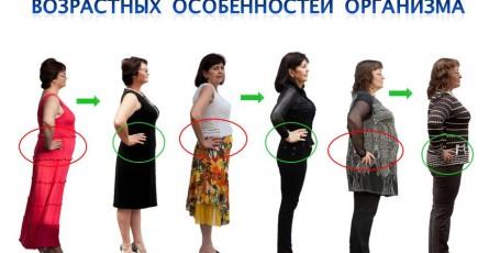 Программа коррекции веса. Курсы правильного питания.